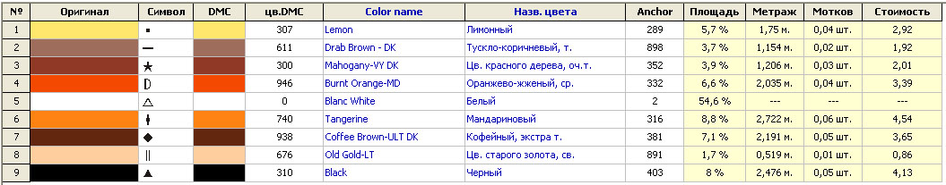 тигра_таблица цветов ниток